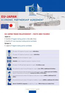 Exporteren naar Japan, hier enkele cijfers